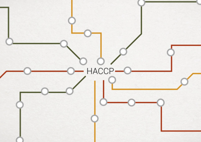 HACCP Training: Level 2